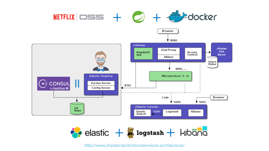 http://www.jhipster.tech/microservices-architec...