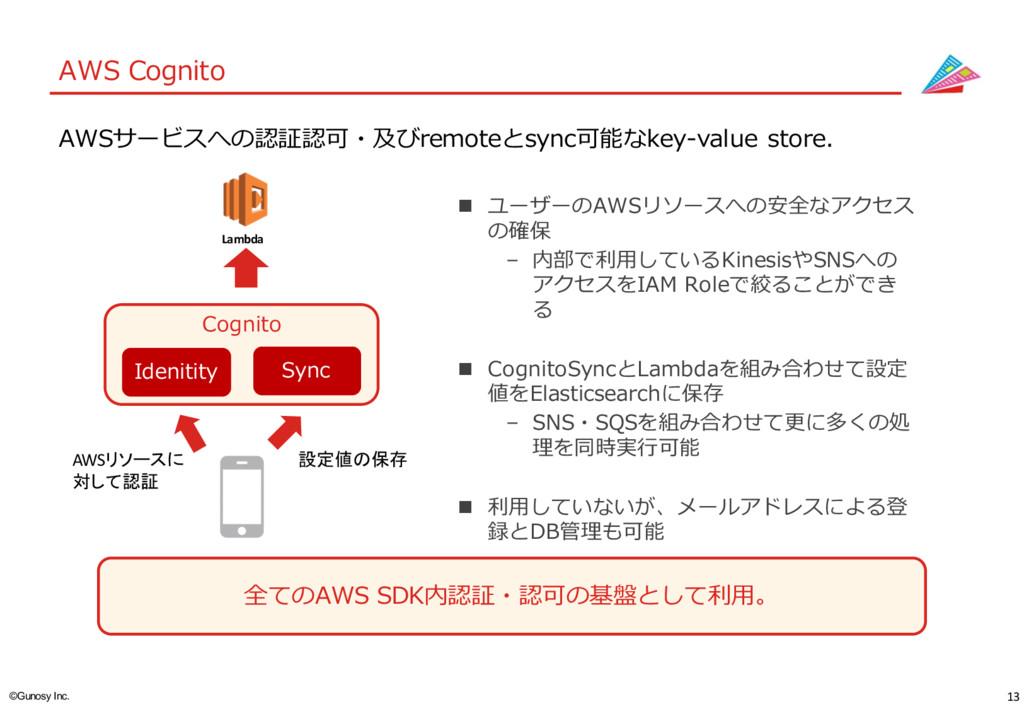 13 ©Gunosy Inc. AWS Cognito 全てのAWS SDK内認証・認可の基...