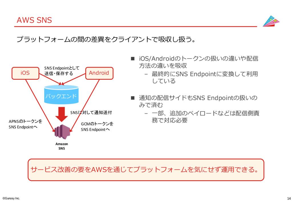14 ©Gunosy Inc. AWS SNS サービス改善の要をAWSを通じてプラットフォ...