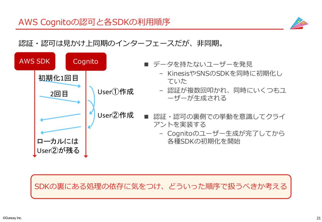 21 ©Gunosy Inc. AWS Cognitoの認可と各SDKの利利⽤用順序 SDK...