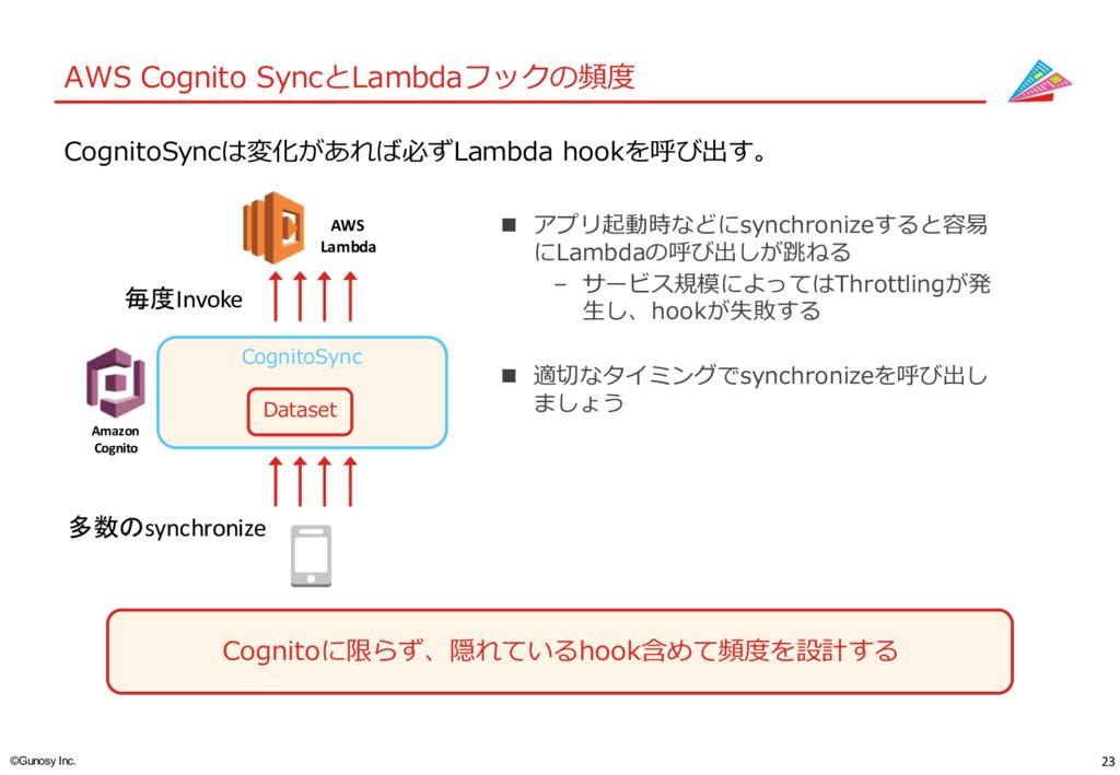 23 ©Gunosy Inc. AWS Cognito SyncとLambdaフックの頻度度...