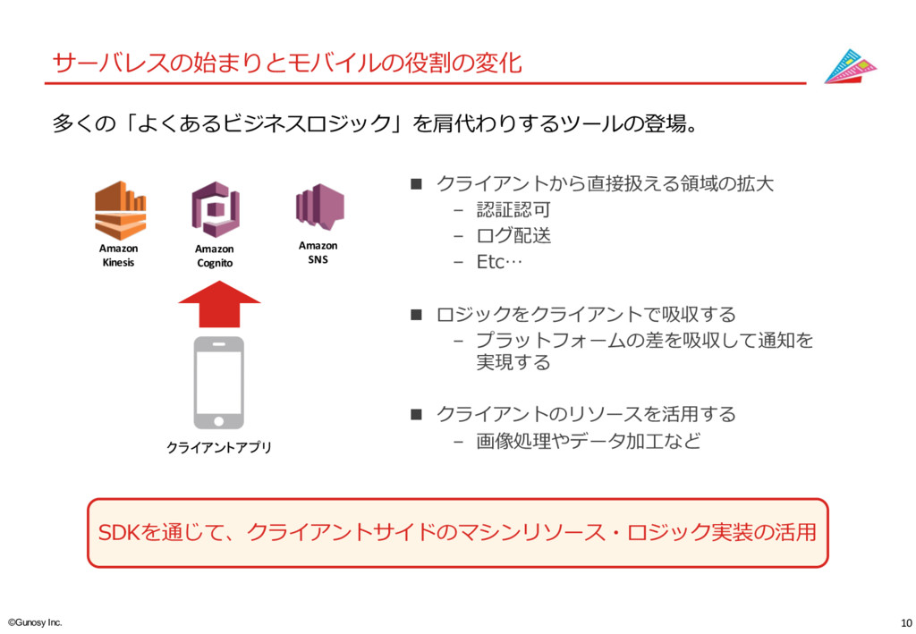 10 ©Gunosy Inc. サーバレスの始まりとモバイルの役割の変化 SDKを通じて、ク...