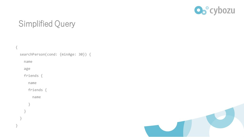 Simplified Query { searchPerson(cond: {minAge: ...