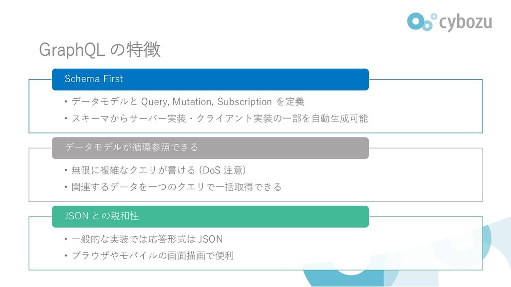 GraphQL の特徴 • データモデルと Query, Mutation, Subscrip...