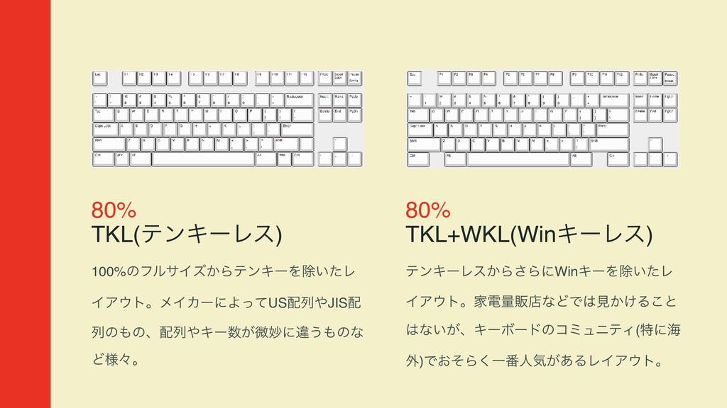 80% TKL(ςϯΩʔϨε) 100%ͷϑϧαΠζ͔ΒςϯΩʔΛআ͍ͨϨ ΠΞτɻϝΠΧʔ...