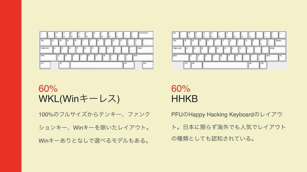 60% WKL(WinΩʔϨε) 100%ͷϑϧαΠζ͔ΒςϯΩʔɺϑΝϯΫ γϣϯΩʔɺWi...