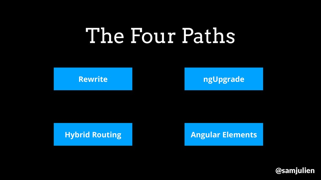 The Four Paths Hybrid Routing Angular Elements ...