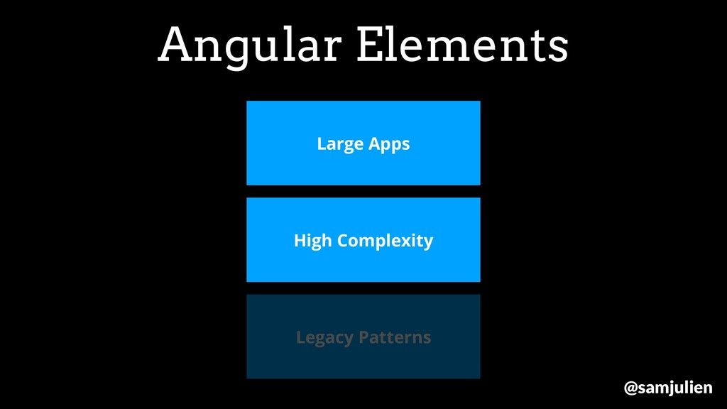 Angular Elements Large Apps Legacy Patterns Hig...