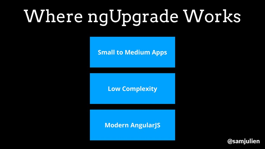 Where ngUpgrade Works Small to Medium Apps Low ...