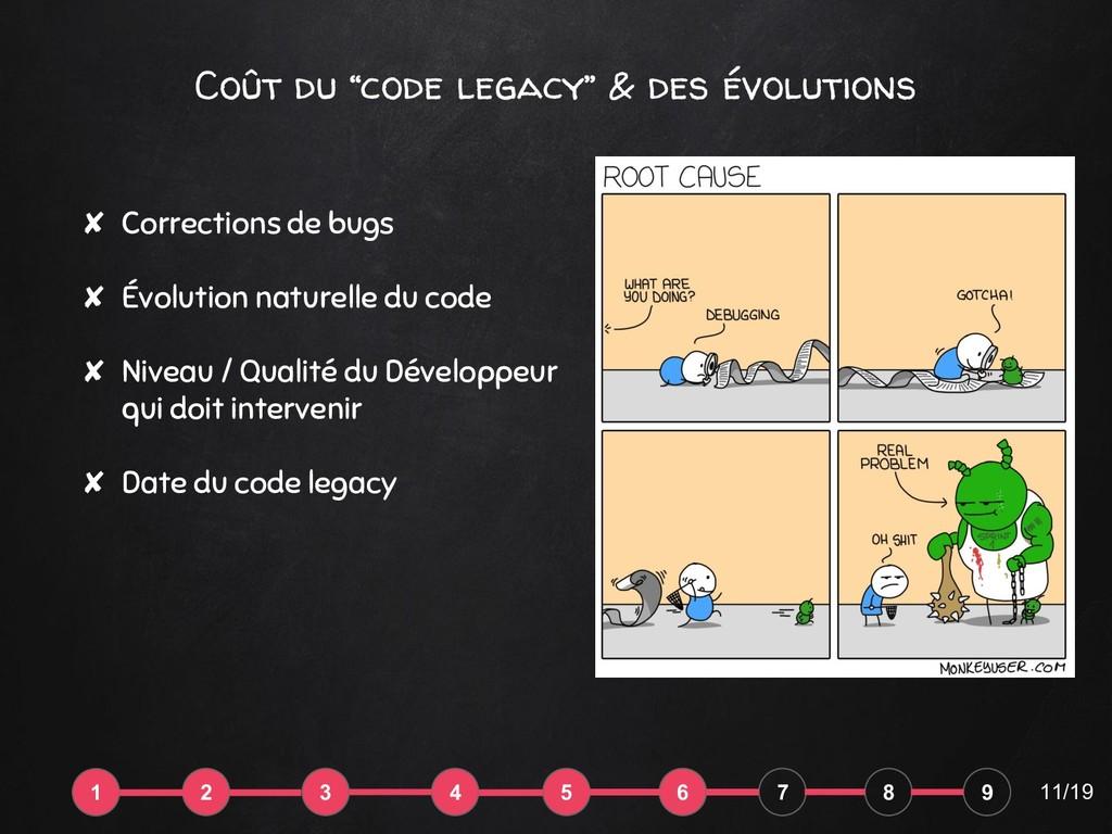 """Coût du """"code legacy"""" & des évolutions ✘ Correc..."""