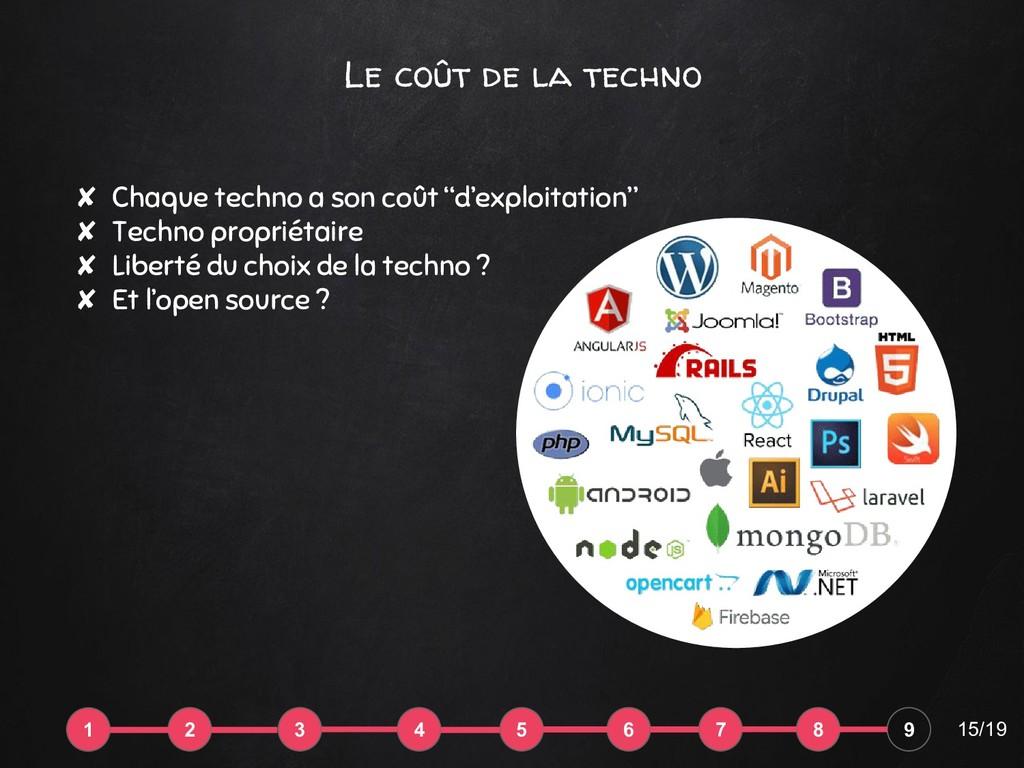 Le coût de la techno ✘ Chaque techno a son coût...