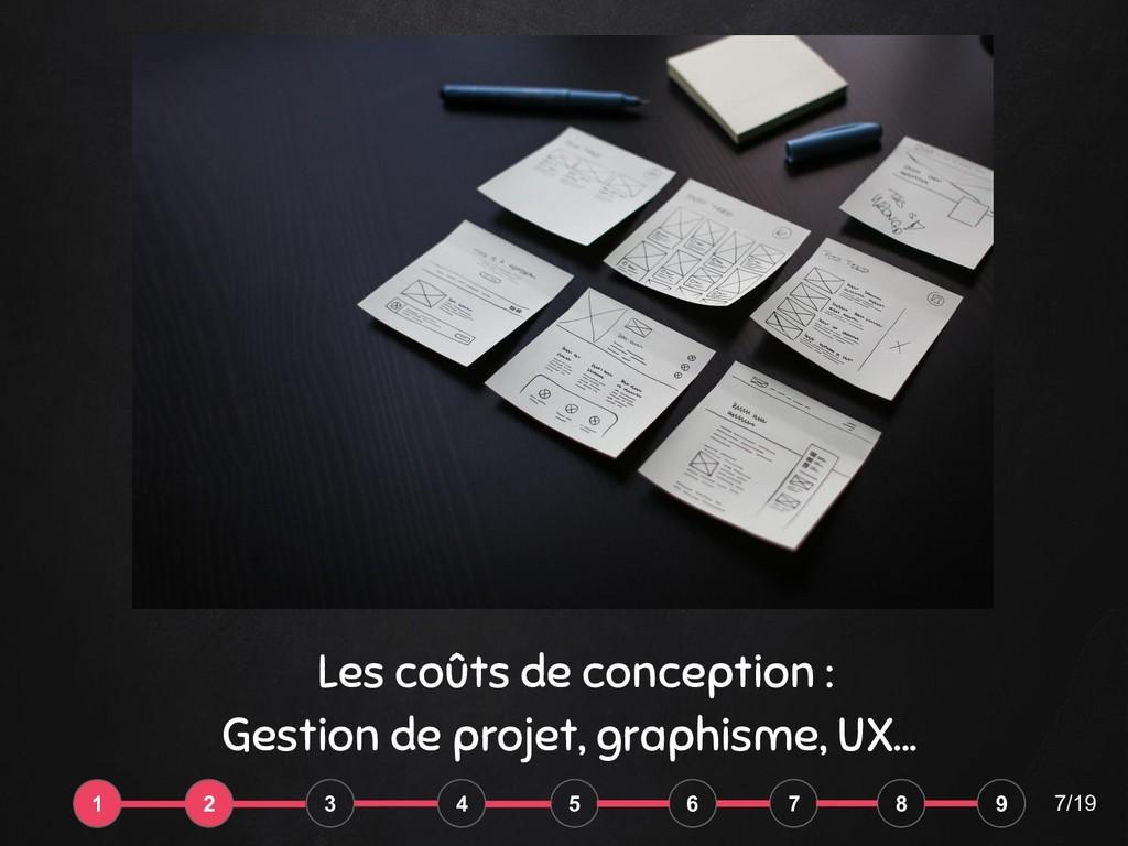 7/19 Les coûts de conception : Gestion de proje...