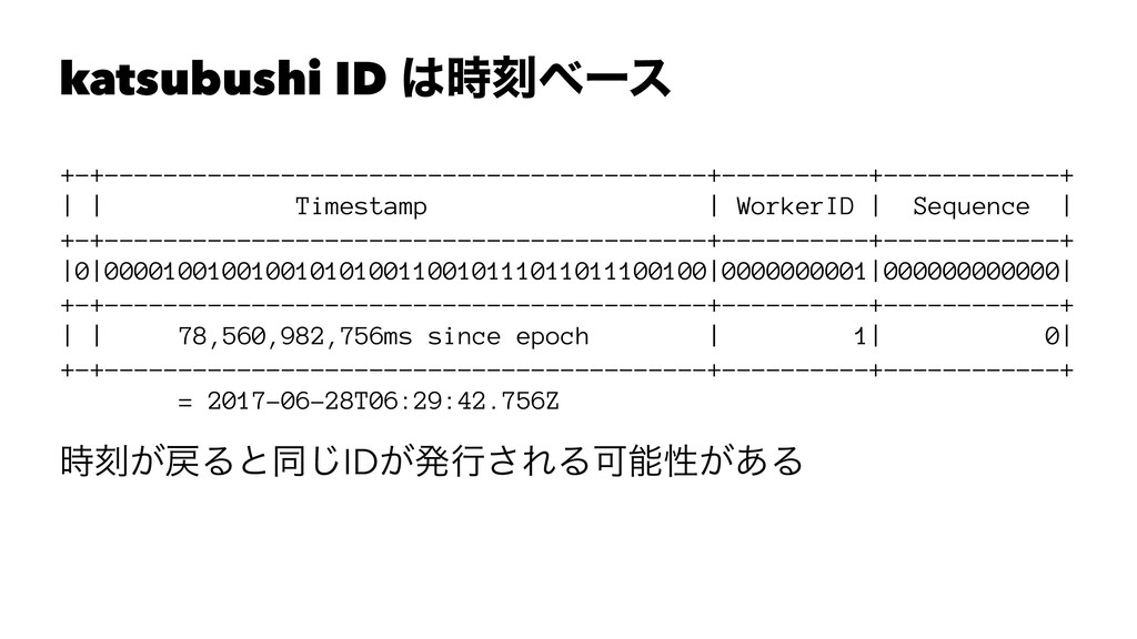 katsubushi ID ࠁϕʔε +-+-----------------------...
