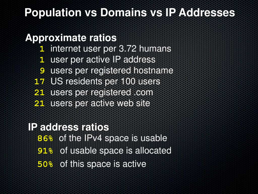 Population vs Domains vs IP Addresses Approxima...