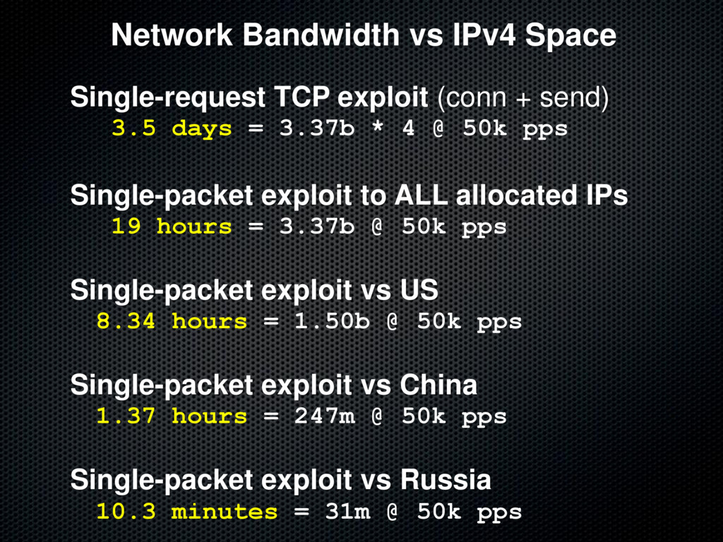 Network Bandwidth vs IPv4 Space Single-request ...