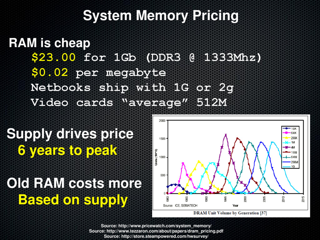System Memory Pricing RAM is cheap $23.00 for 1...