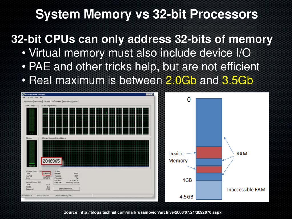 System Memory vs 32-bit Processors 32-bit CPUs ...