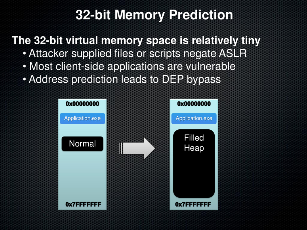 32-bit Memory Prediction The 32-bit virtual mem...