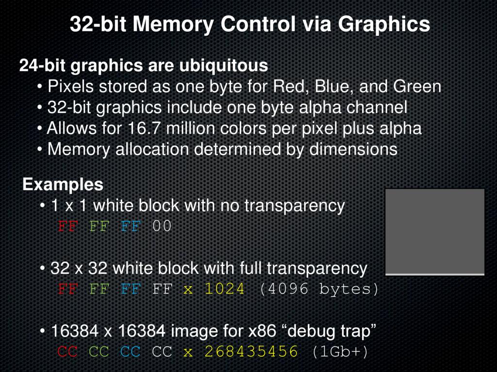 32-bit Memory Control via Graphics 24-bit graph...