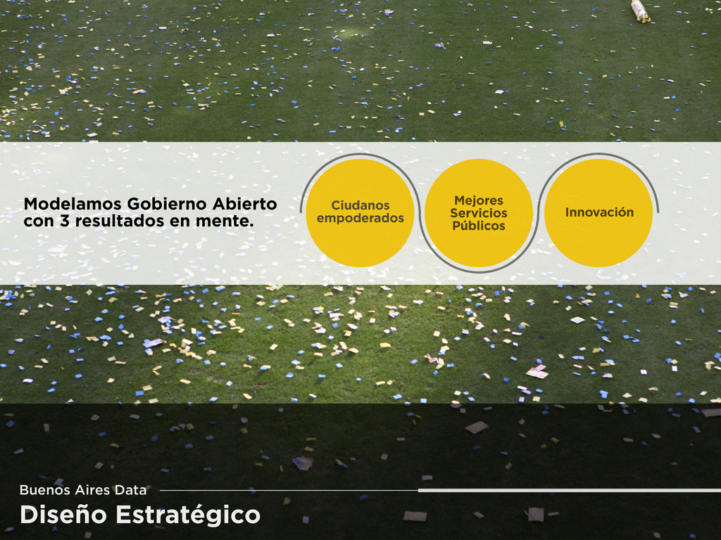 Diseño Estratégico Buenos Aires Data Modelamos ...