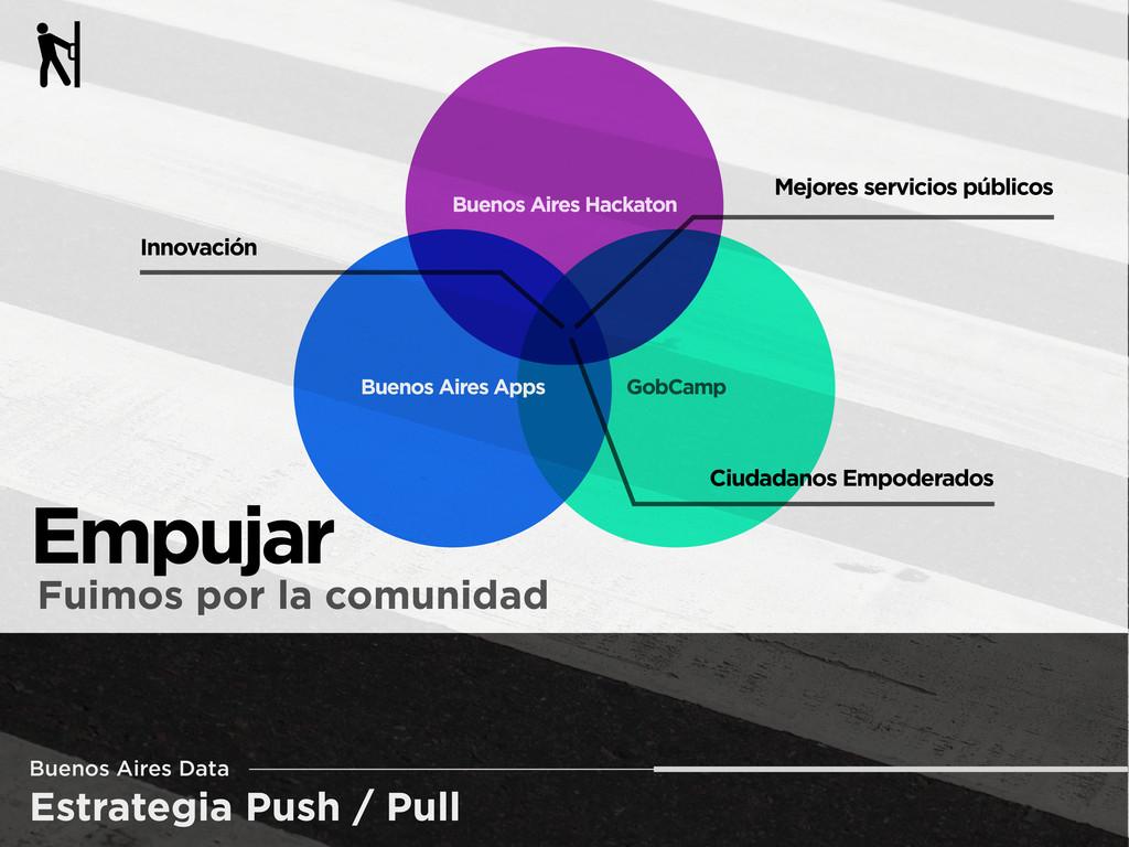 Estrategia Push / Pull Buenos Aires Data Empuja...