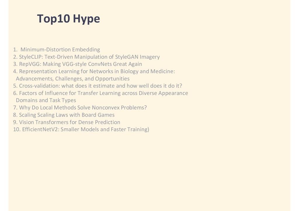 Top10 Hype 1. Minimum-Distortion Embedding 2. S...