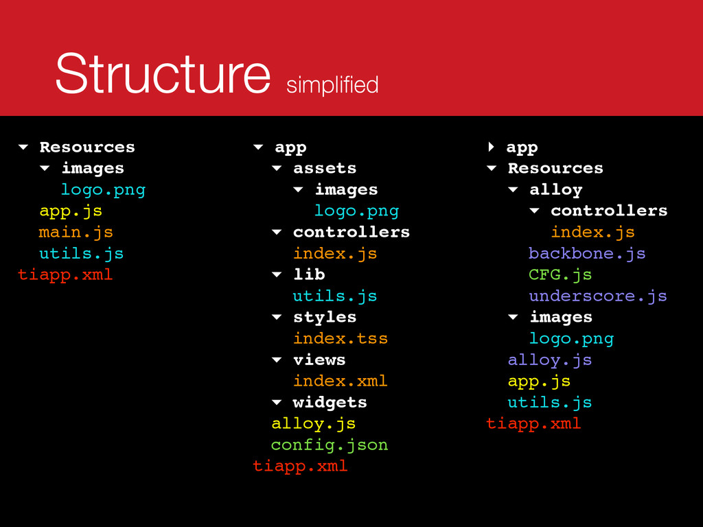 Structure simplified ▾ app ▾ assets ▾ images lo...