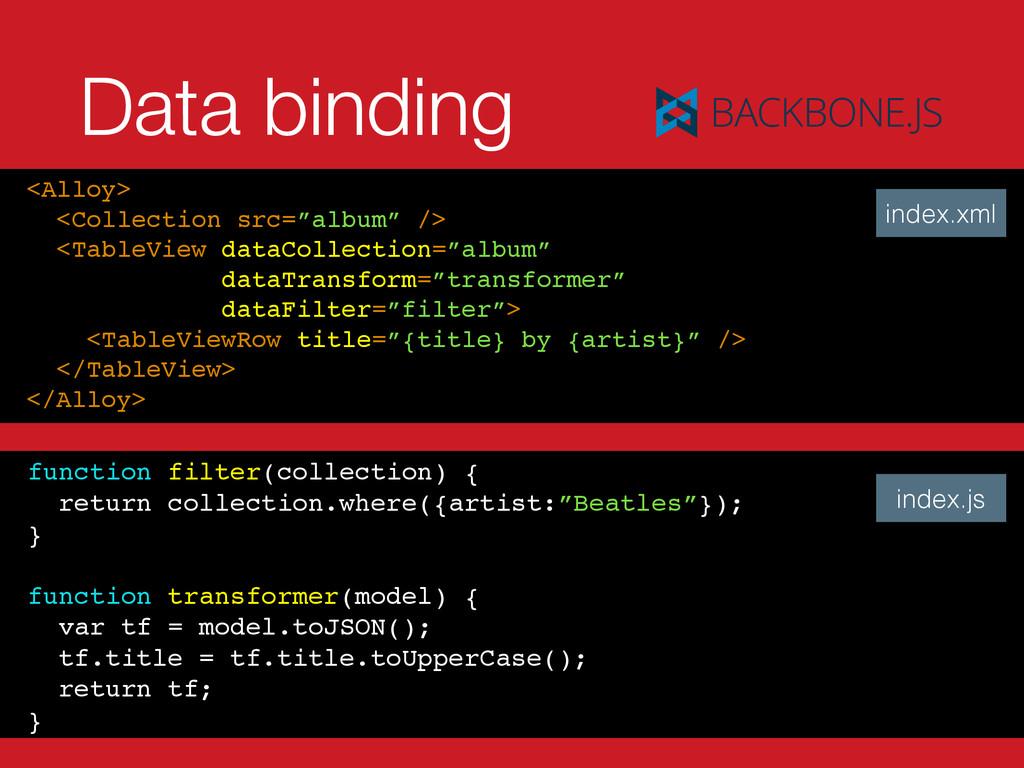 "Data binding <Alloy> <Collection src=""album"" />..."