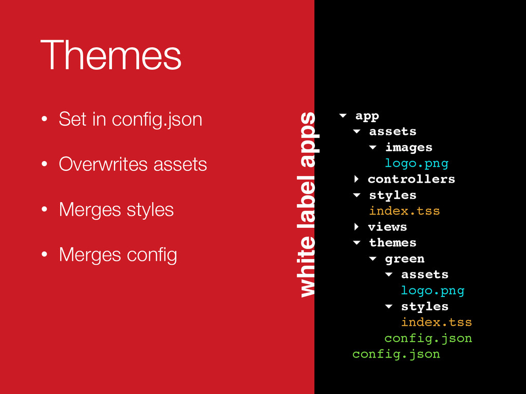 Themes • Set in config.json • Overwrites assets ...