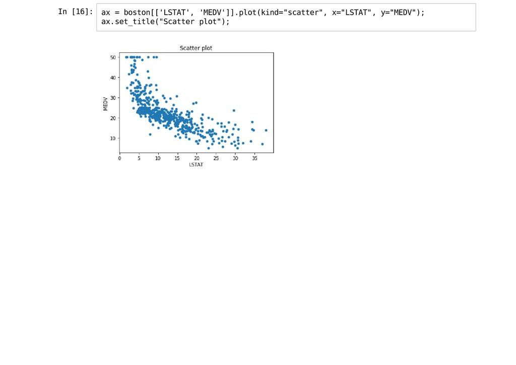 In [16]: ax = boston[['LSTAT', 'MEDV']].plot(ki...