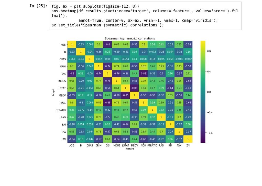 In [25]: fig, ax = plt.subplots(figsize=(12, 8)...