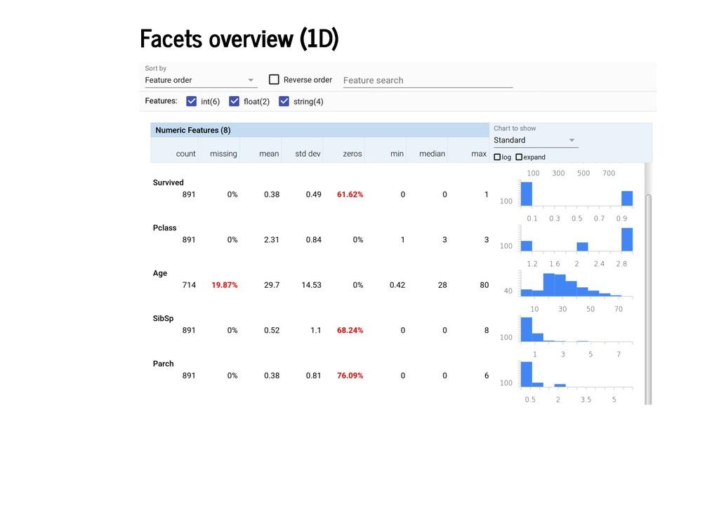 Facets overview (1D) Facets overview (1D)