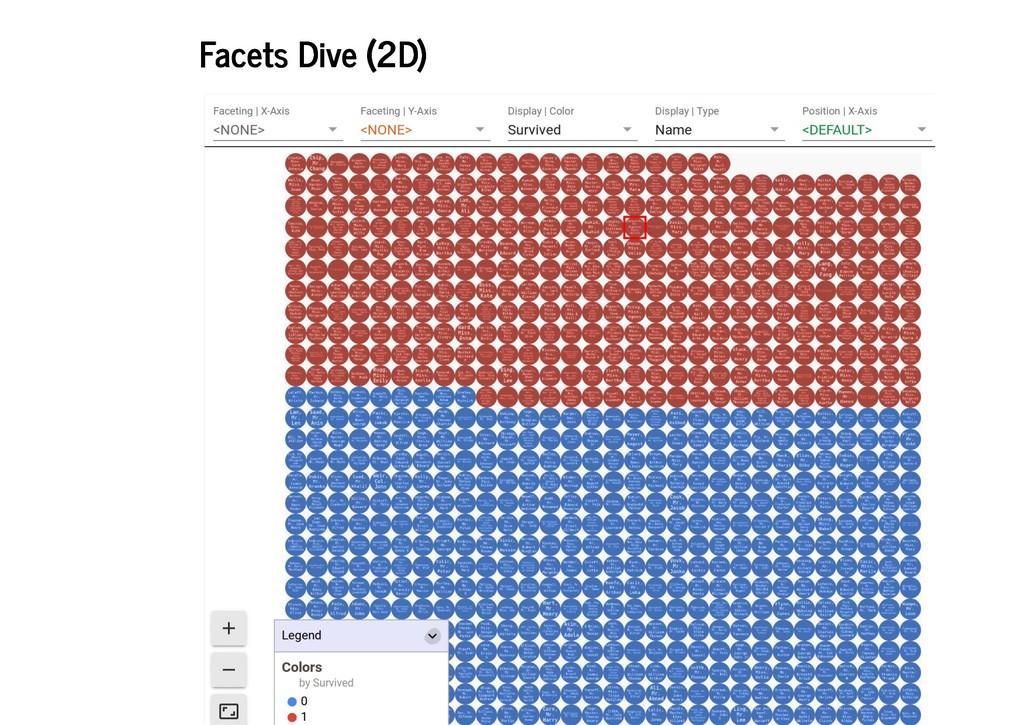 Facets Dive (2D) Facets Dive (2D)
