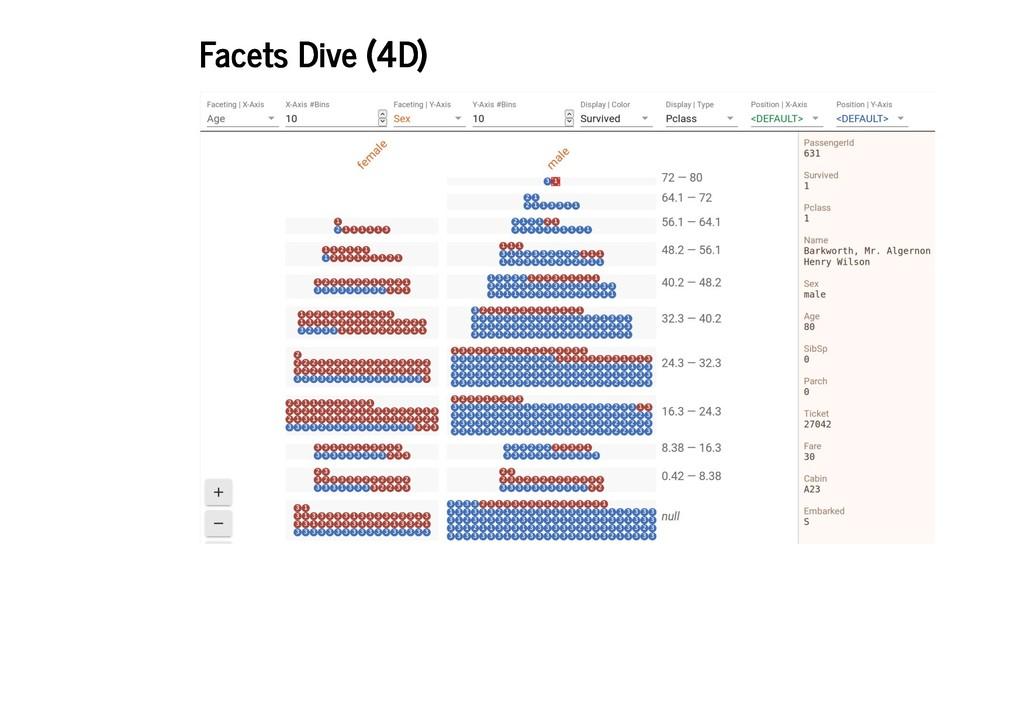 Facets Dive (4D) Facets Dive (4D)