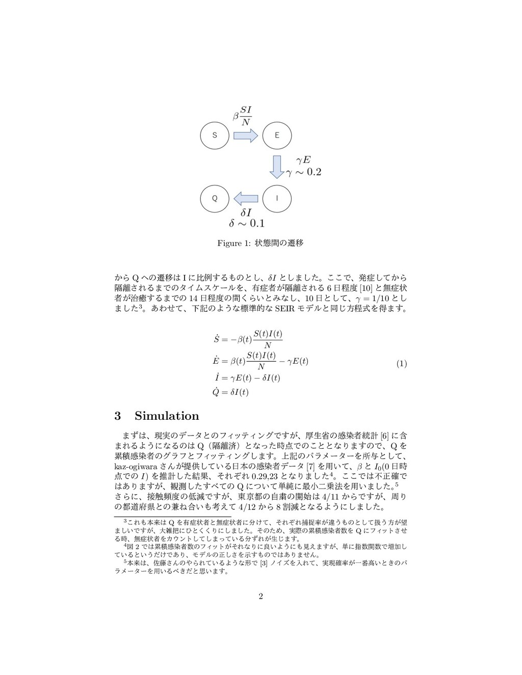 Figure 1: ঢ়ଶؒͷભҠ ͔Β Q ͷભҠ I ʹൺྫ͢Δͷͱ͠ɺδI ͱ͠·͠...