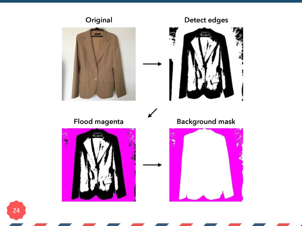 Original Detect edges Flood magenta Backgrou...