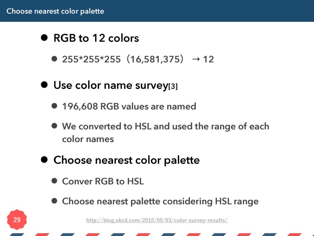 Choose nearest color palette • RGB to 12 colors...