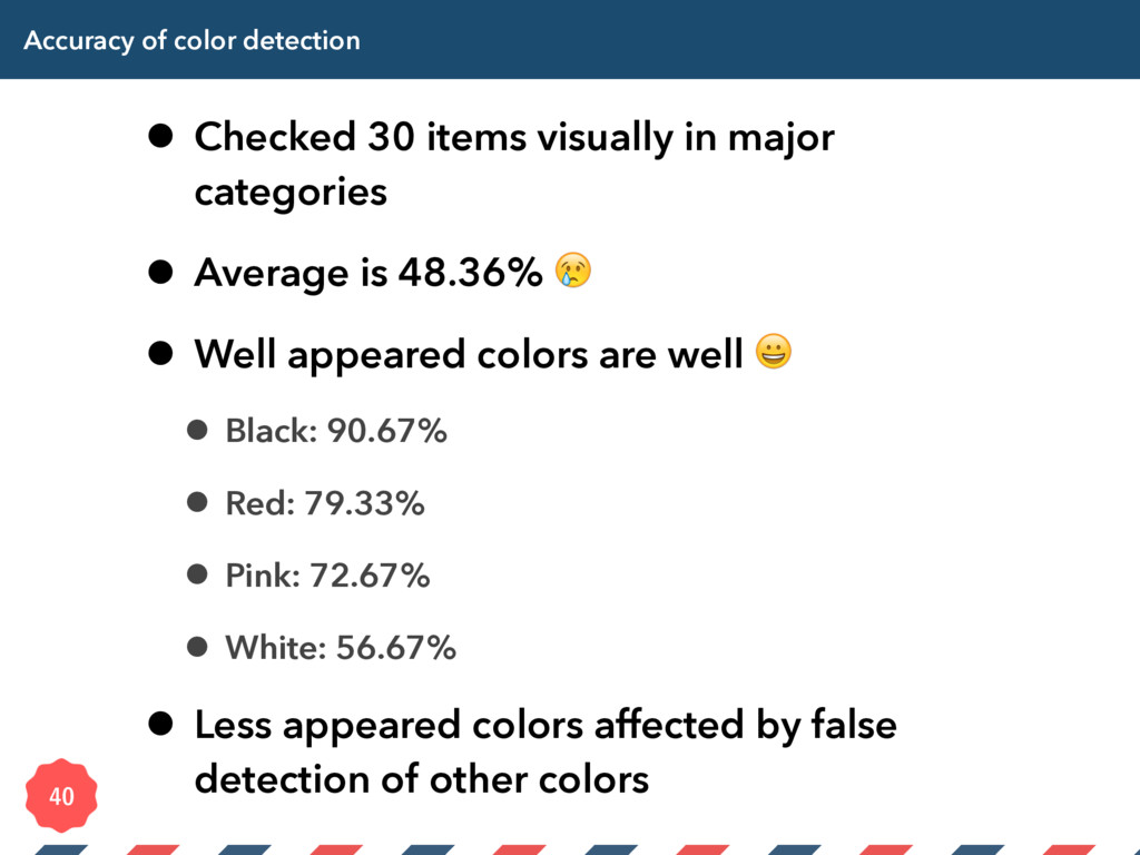 Accuracy of color detection • Checked 30 items ...