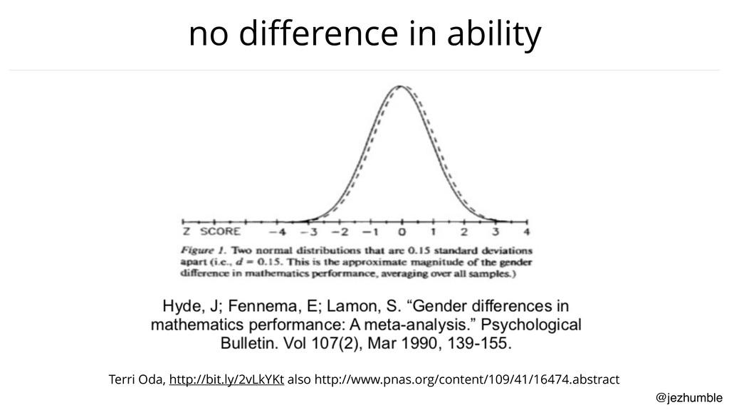 @jezhumble no difference in ability Terri Oda, h...