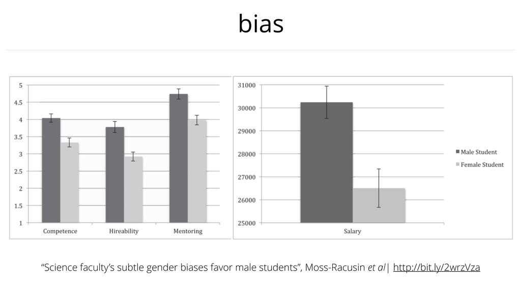 "bias ""Science faculty's subtle gender biases fa..."