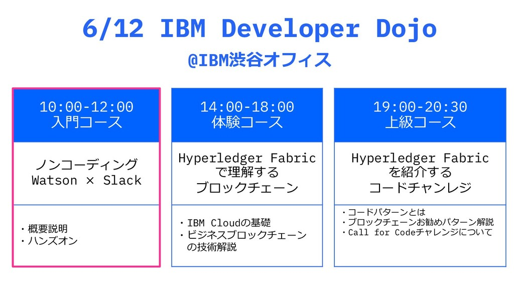 6/12 IBM Developer Dojo @IBM渋⾕オフィス 10:00-12:00 ...