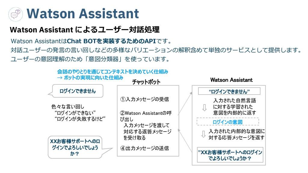 Watson Assistant &(874377/78(38j&1hºčMd...