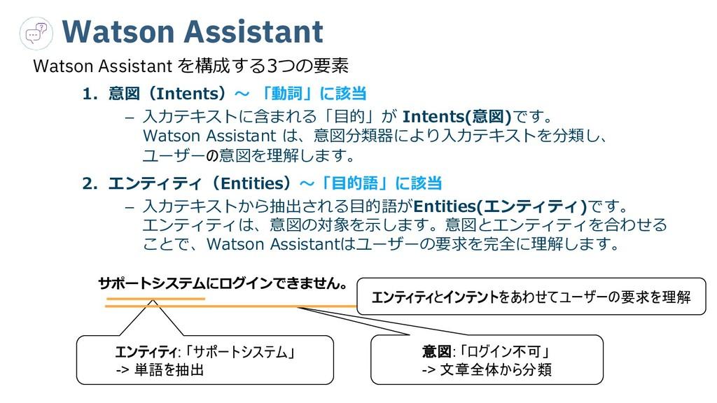 Watson Assistant  ŮċZxbiăLj  ÈĆ@,1#,10A? BÁĞ...