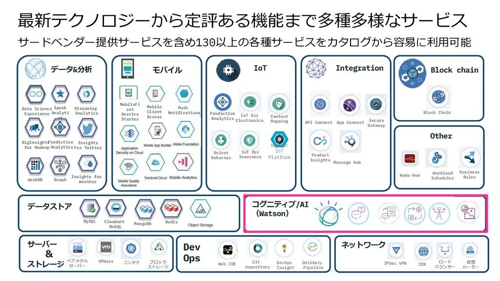 Streaming Analytics ¥ Spark Analyti cs BigInsig...