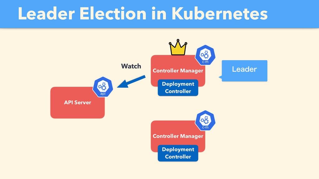 API Server Controller Manager Deployment Contro...