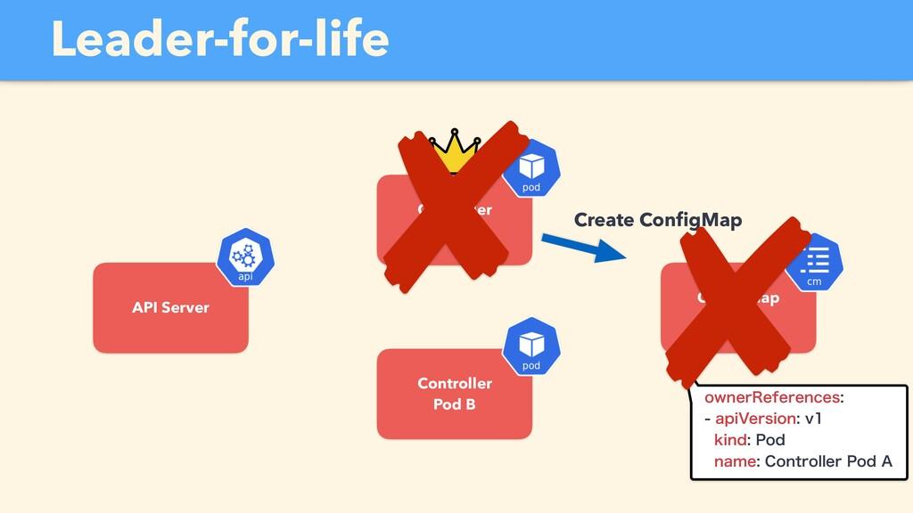 API Server Controller Pod A Controller Pod B Le...