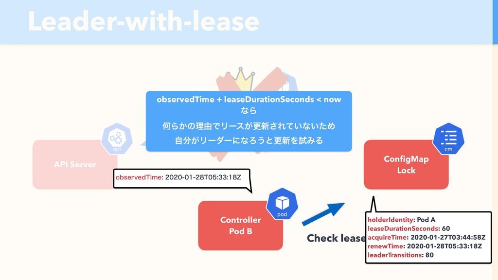 Check lease record API Server Controller Pod A ...
