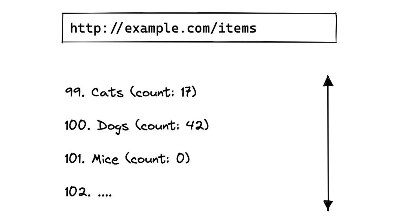 # app/views.py def get_items(request): items = ...