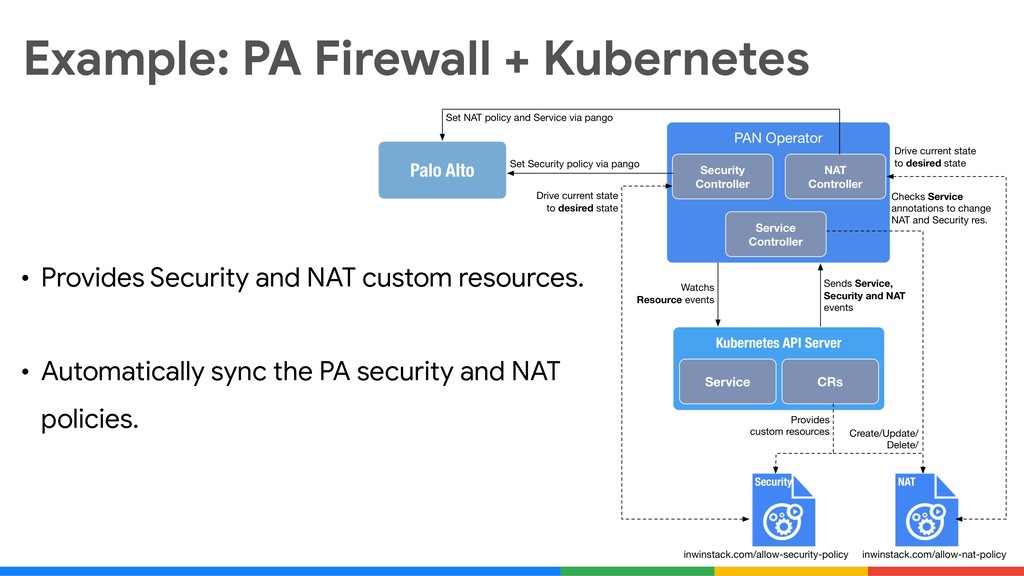 Example: PA Firewall + Kubernetes • Provides Se...