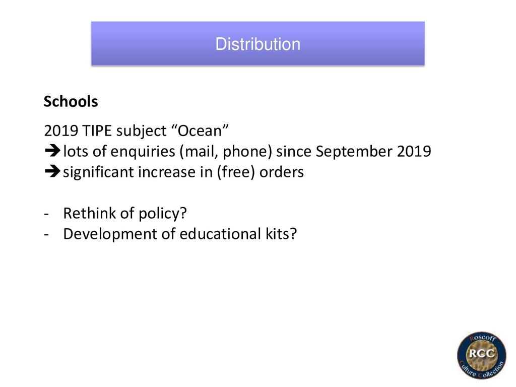 """Distribution Schools 2019 TIPE subject """"Ocean"""" ..."""